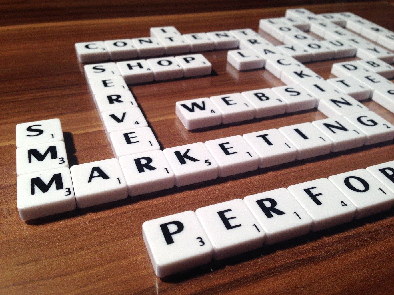 online marketing How To Create Good Content To Drive More Traffic